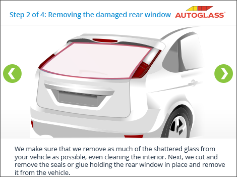 safe removal of damaged rear window glass