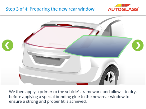 preparing new rear window glass for replacement